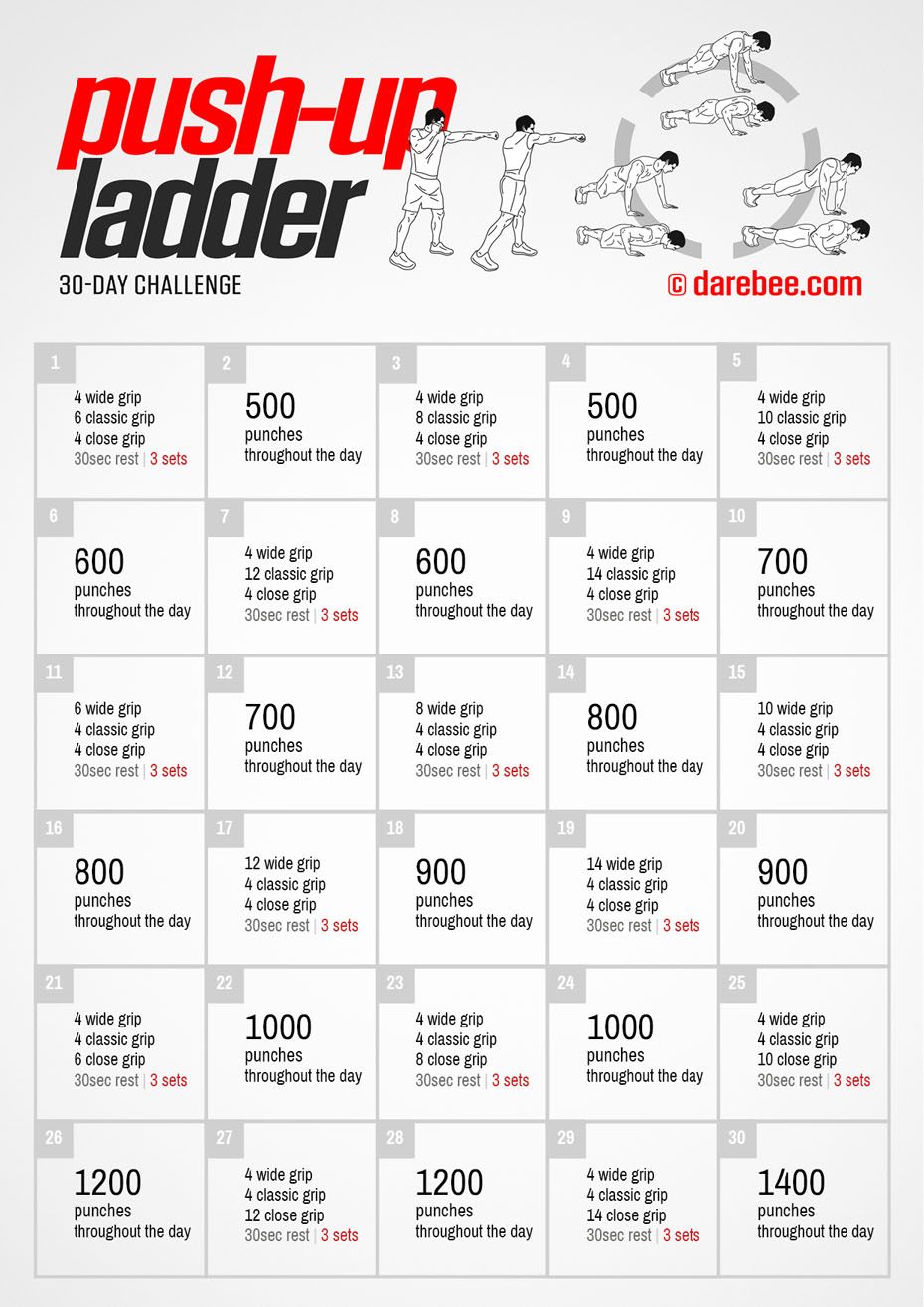 30-Day Push-Up Ladder Challenge by DAREBEE