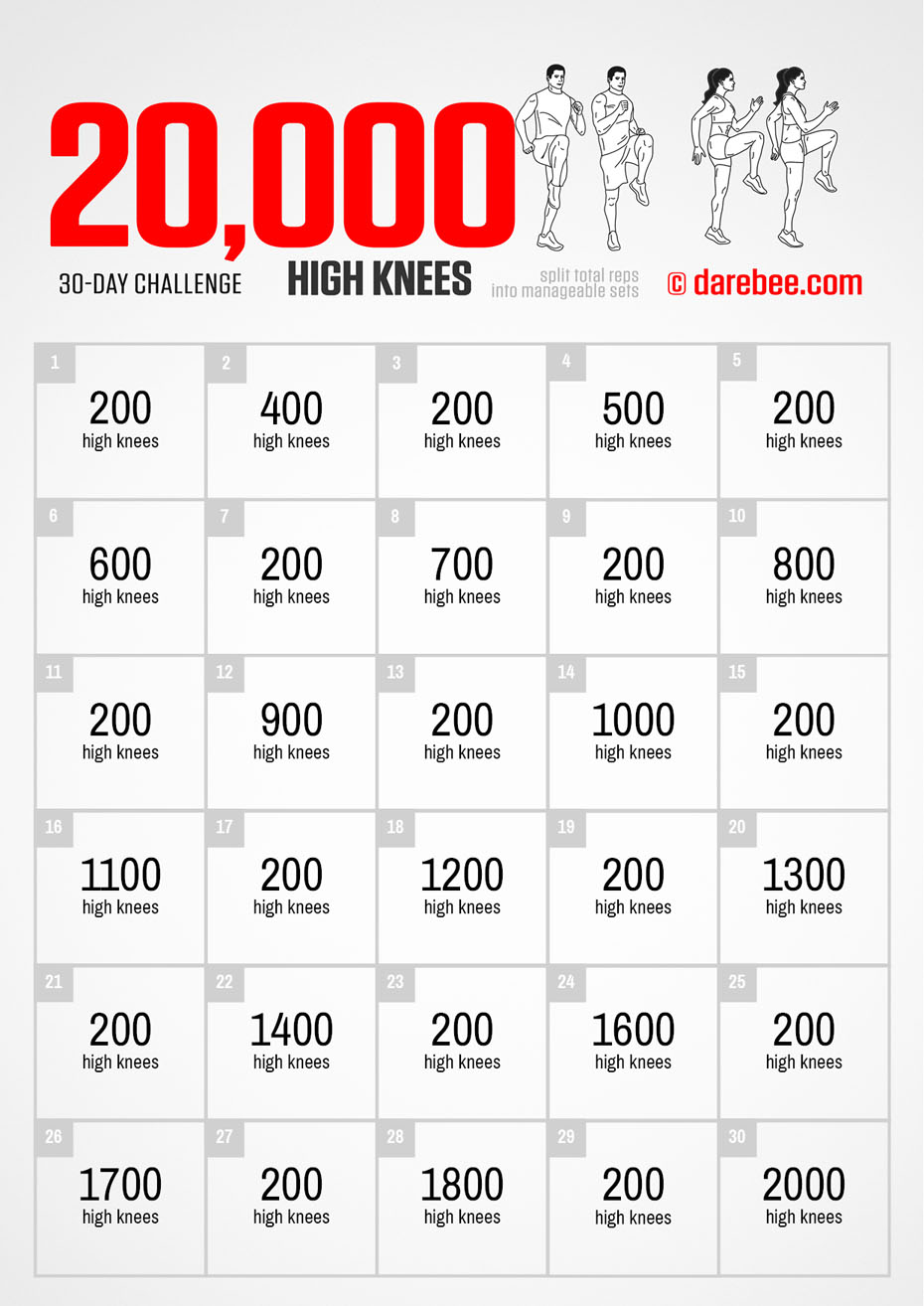 30-Day 20K High Knees Challenge by DAREBEE