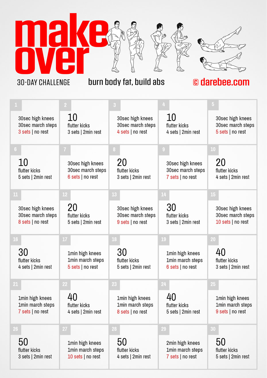 30-Day Makeover Challenge by DAREBEE