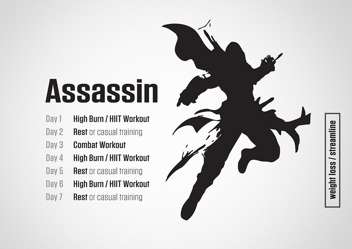Assassin Training Plan