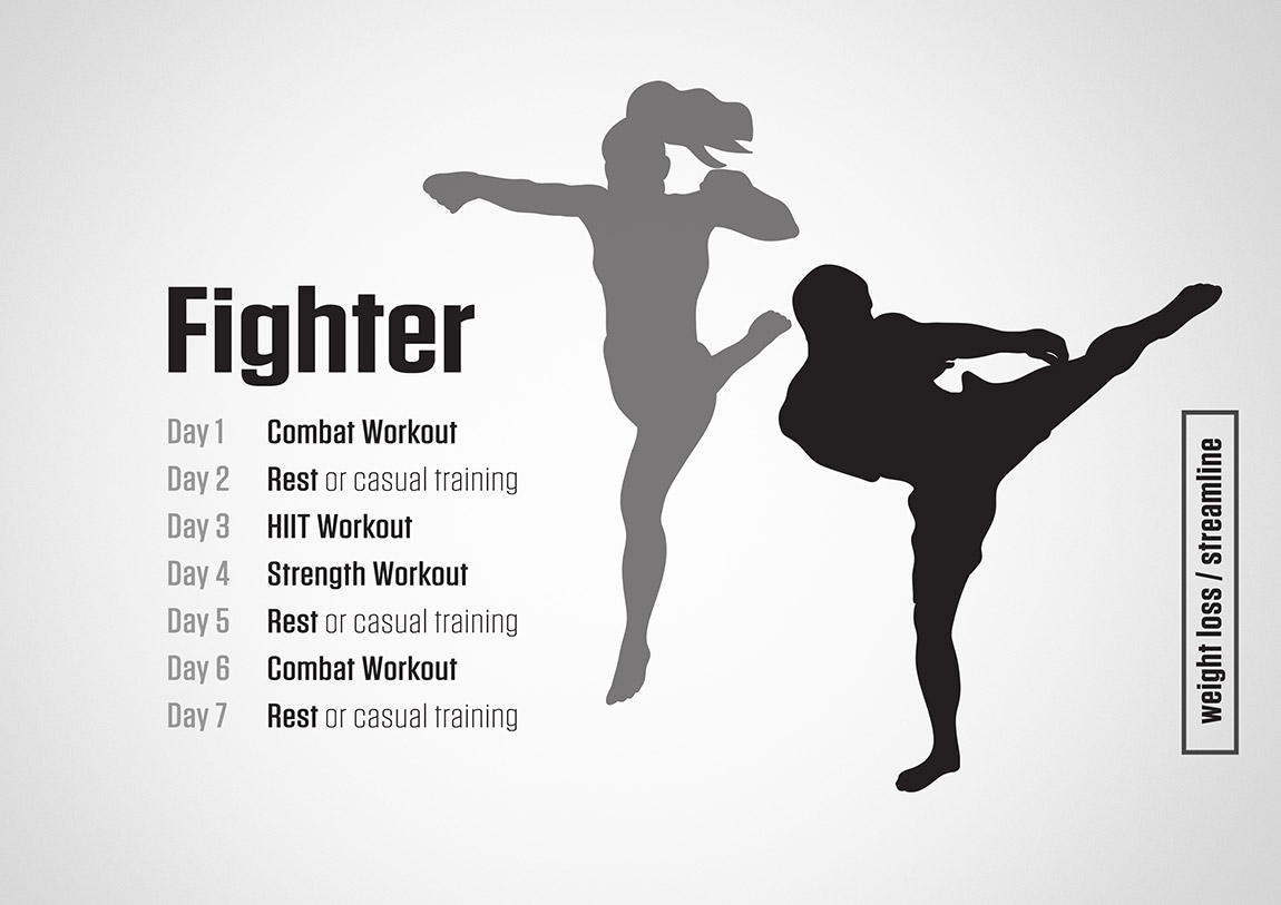 Fighter Training Plan