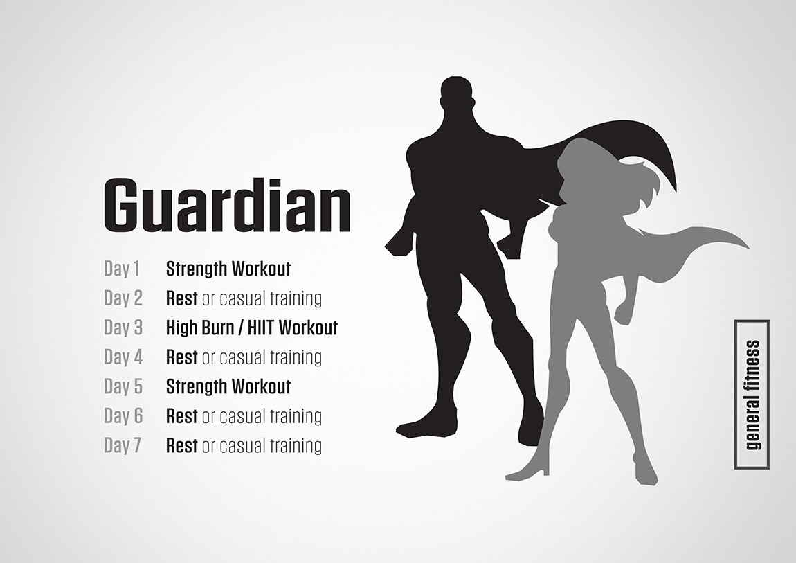 Guardian Training Plan