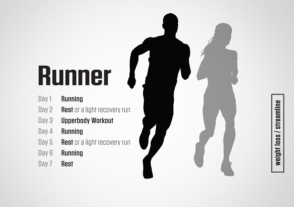 Runner Training Plan