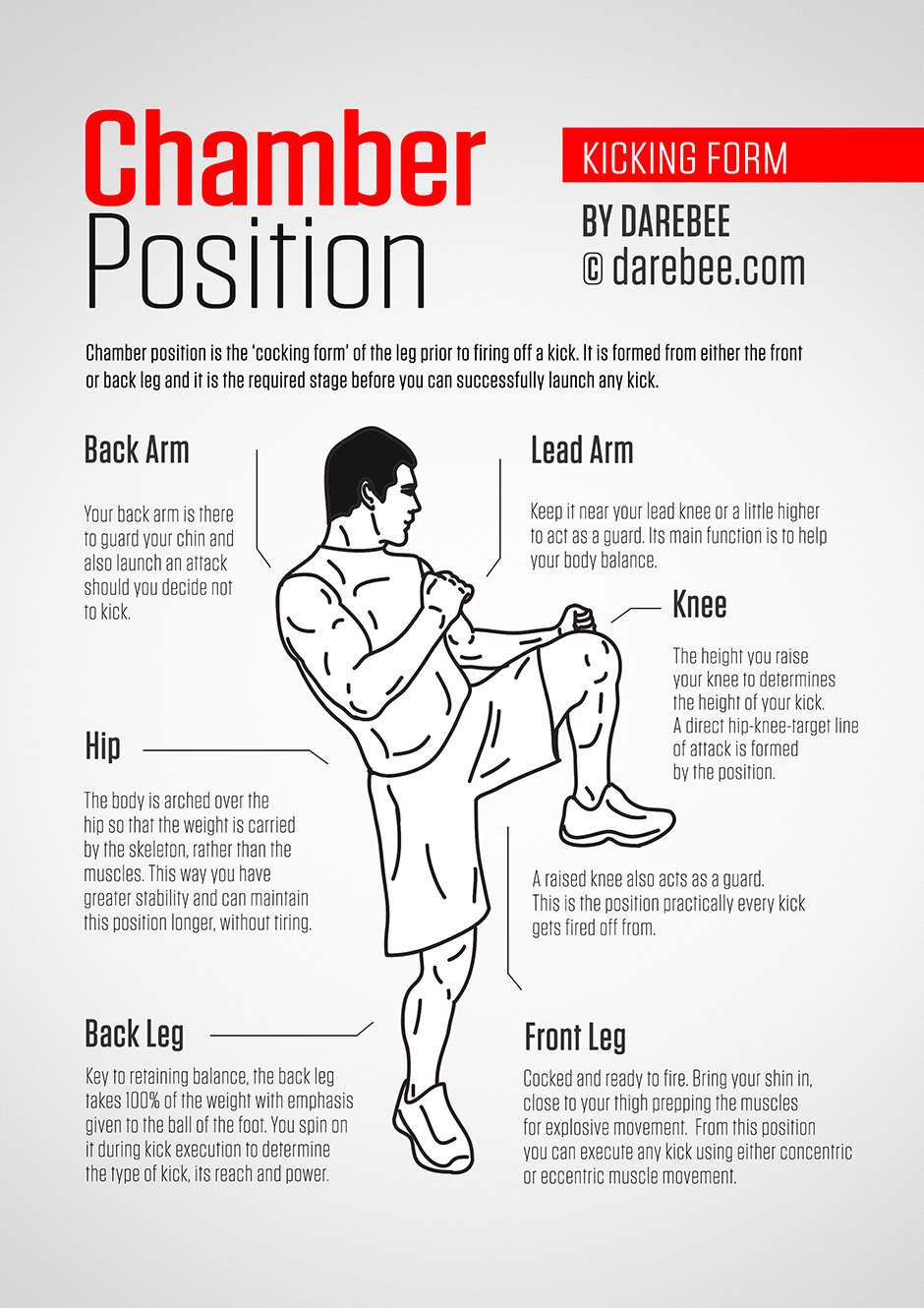 Guides to Kicks - Chamber Position