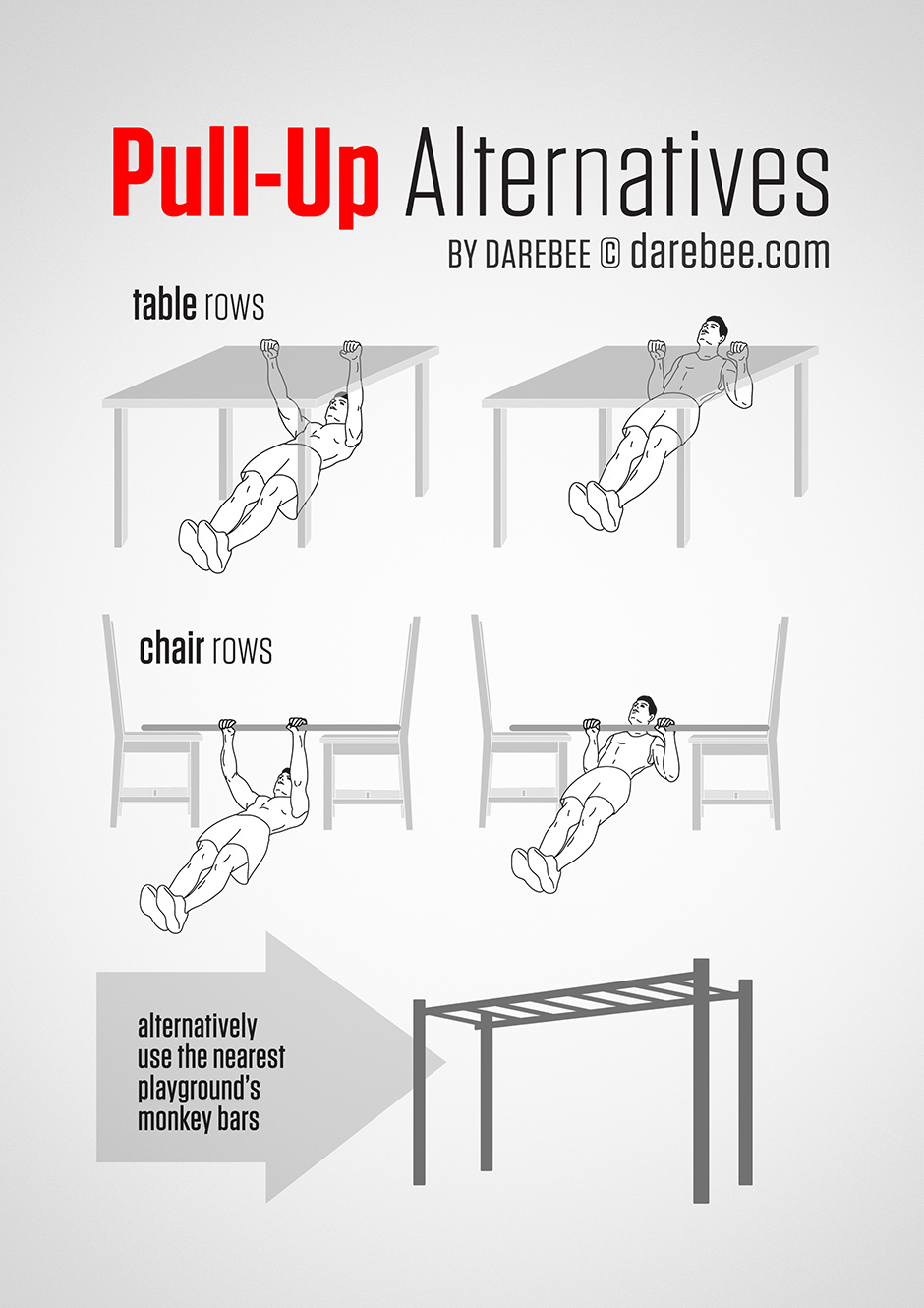 Pull Ups Guide