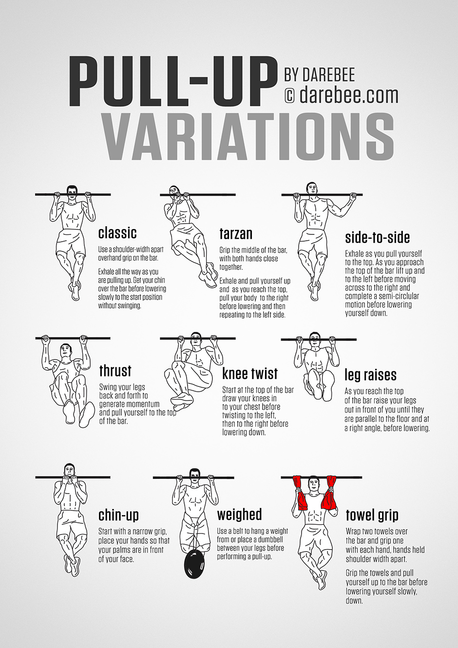close grip weighted chin ups abs