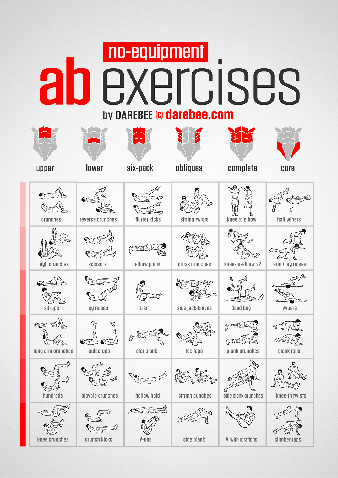 No Equipment Ab Exercises Chart Rh Darebee Com Full Body Workouts For Men Total Workout