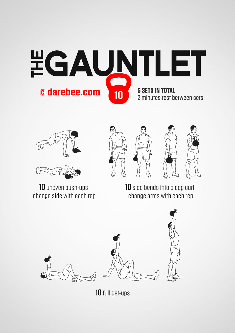 The Gauntlet - Kettlebell Fitness Program by DAREBEE