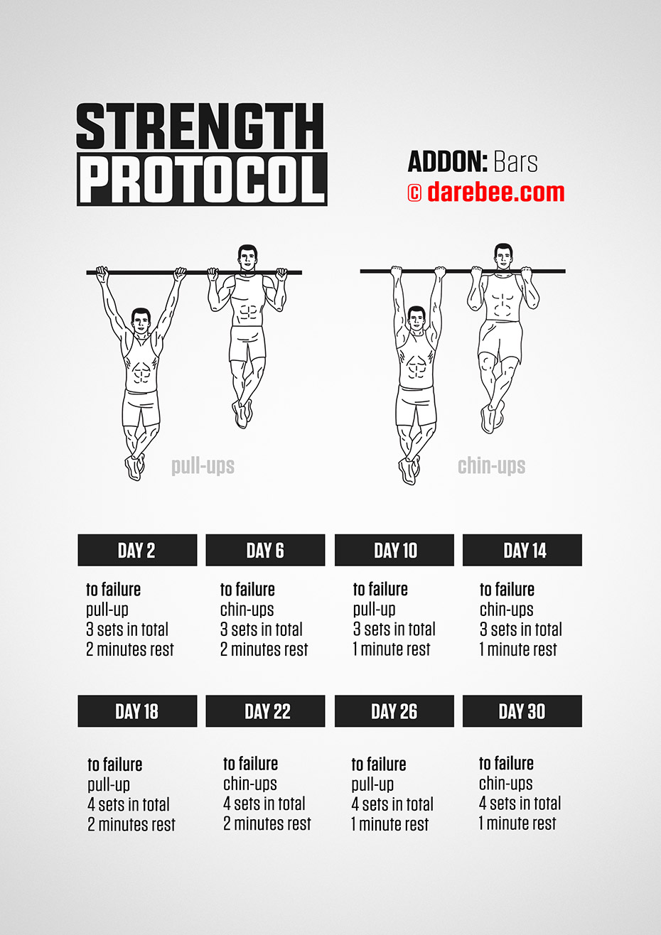 Strength Protocol: Pull-Up Bar Addon