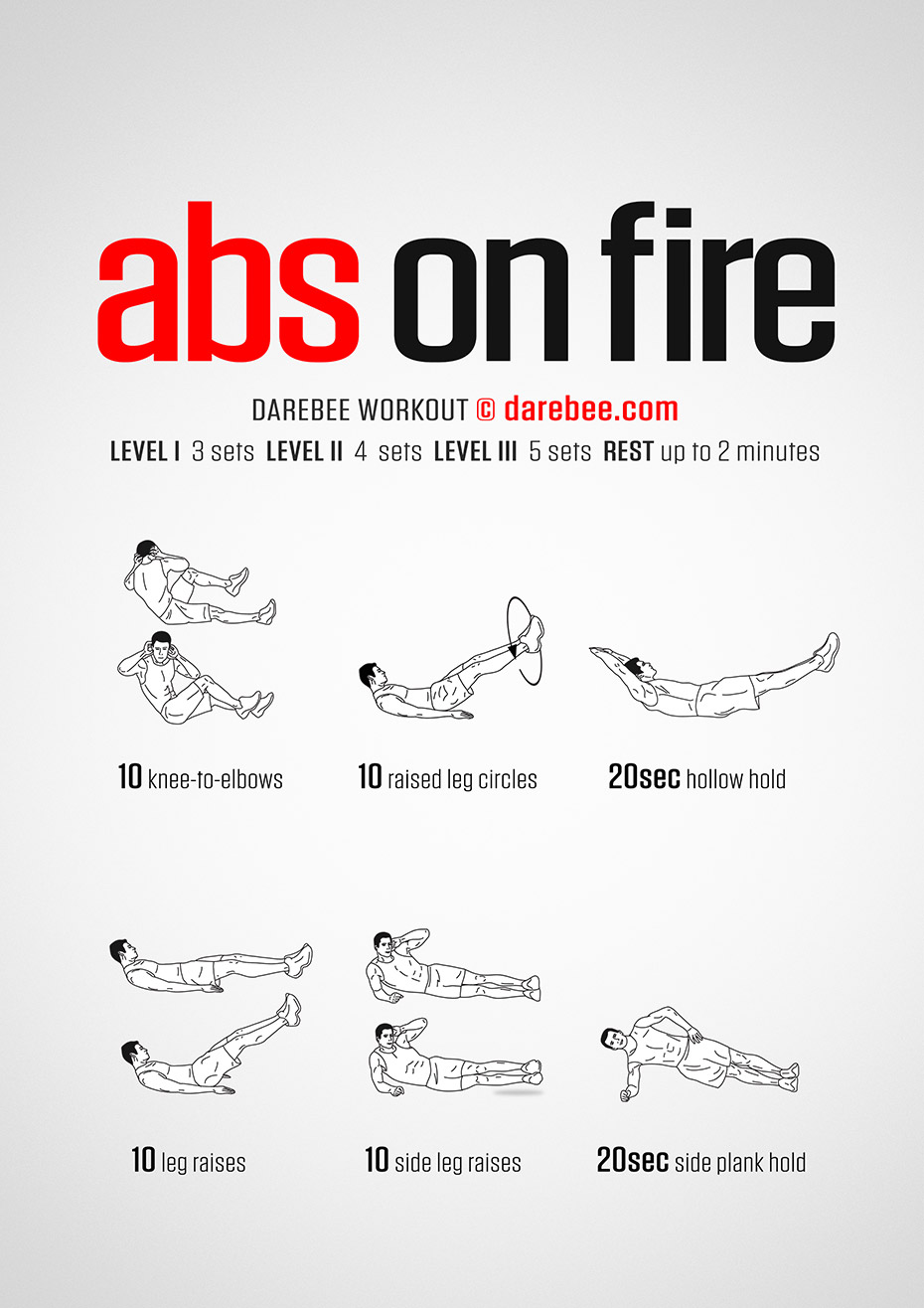 how to get abs workout