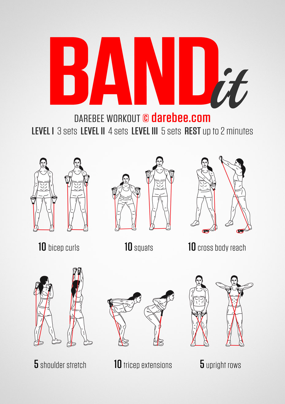 picture regarding Printable Resistance Bands Exercises named Band It Exercise session