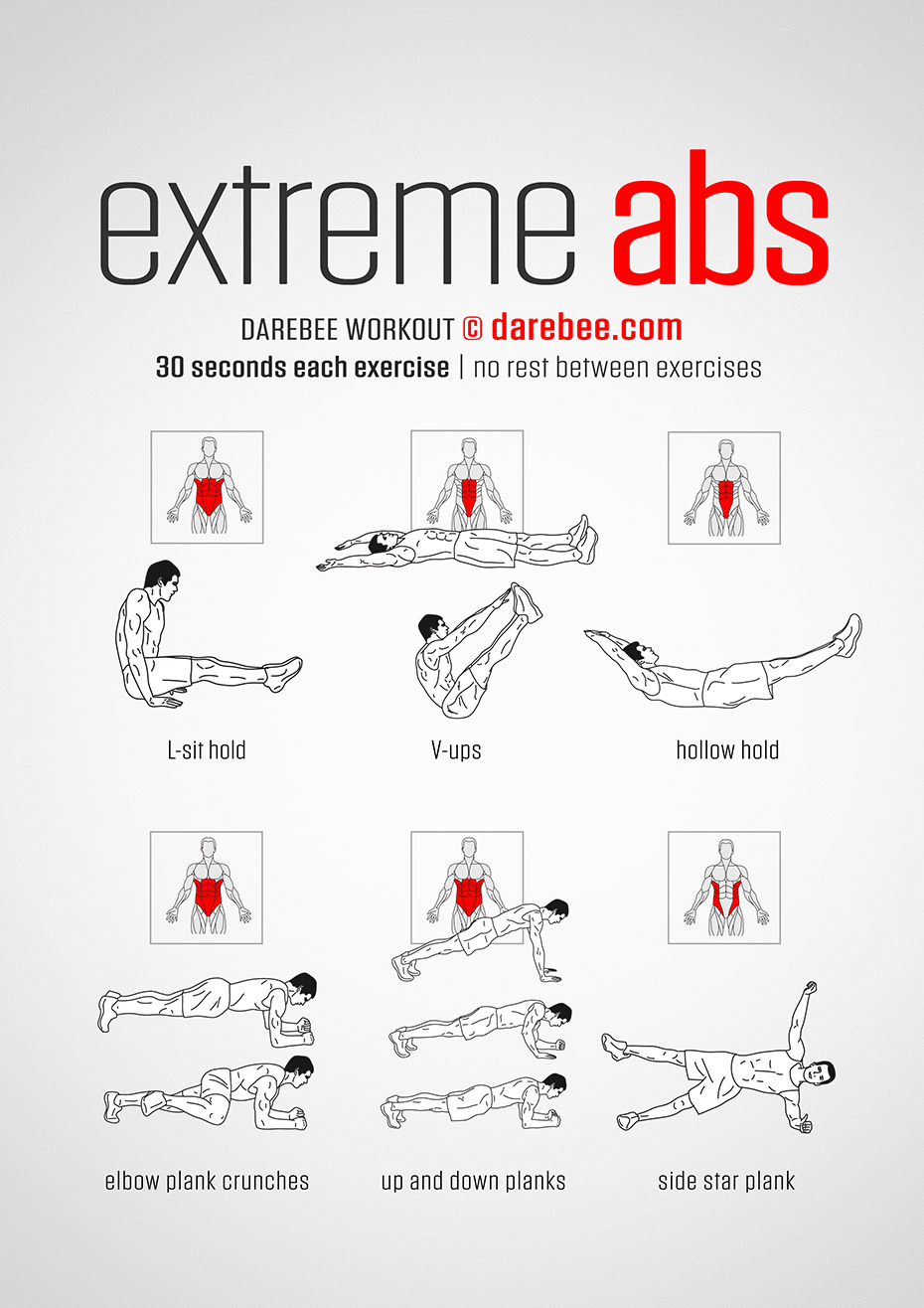 Ab exercises to get the v