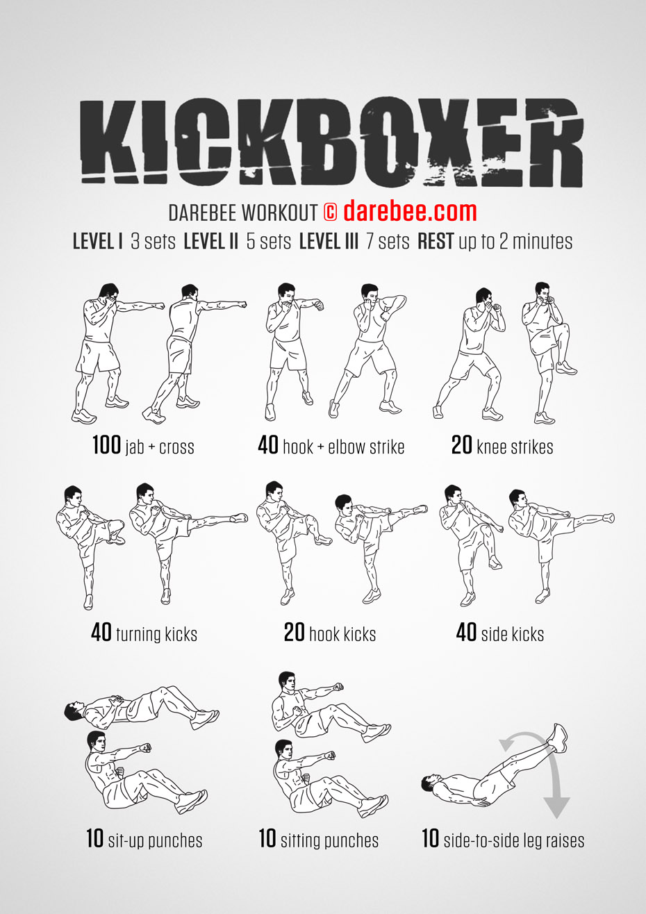 Kickboxing Training Manual