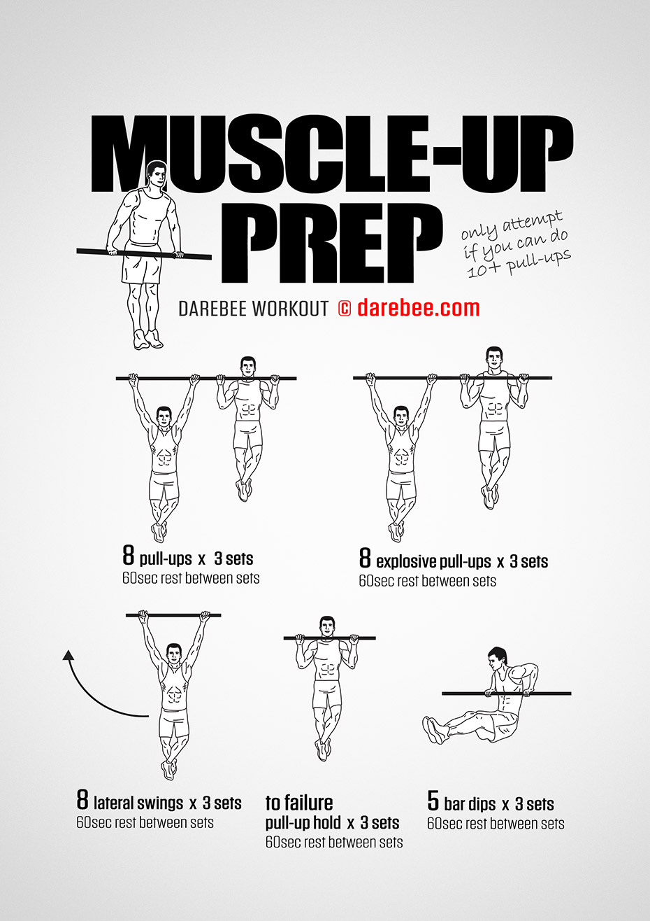 Muscle-Up Prep Workout
