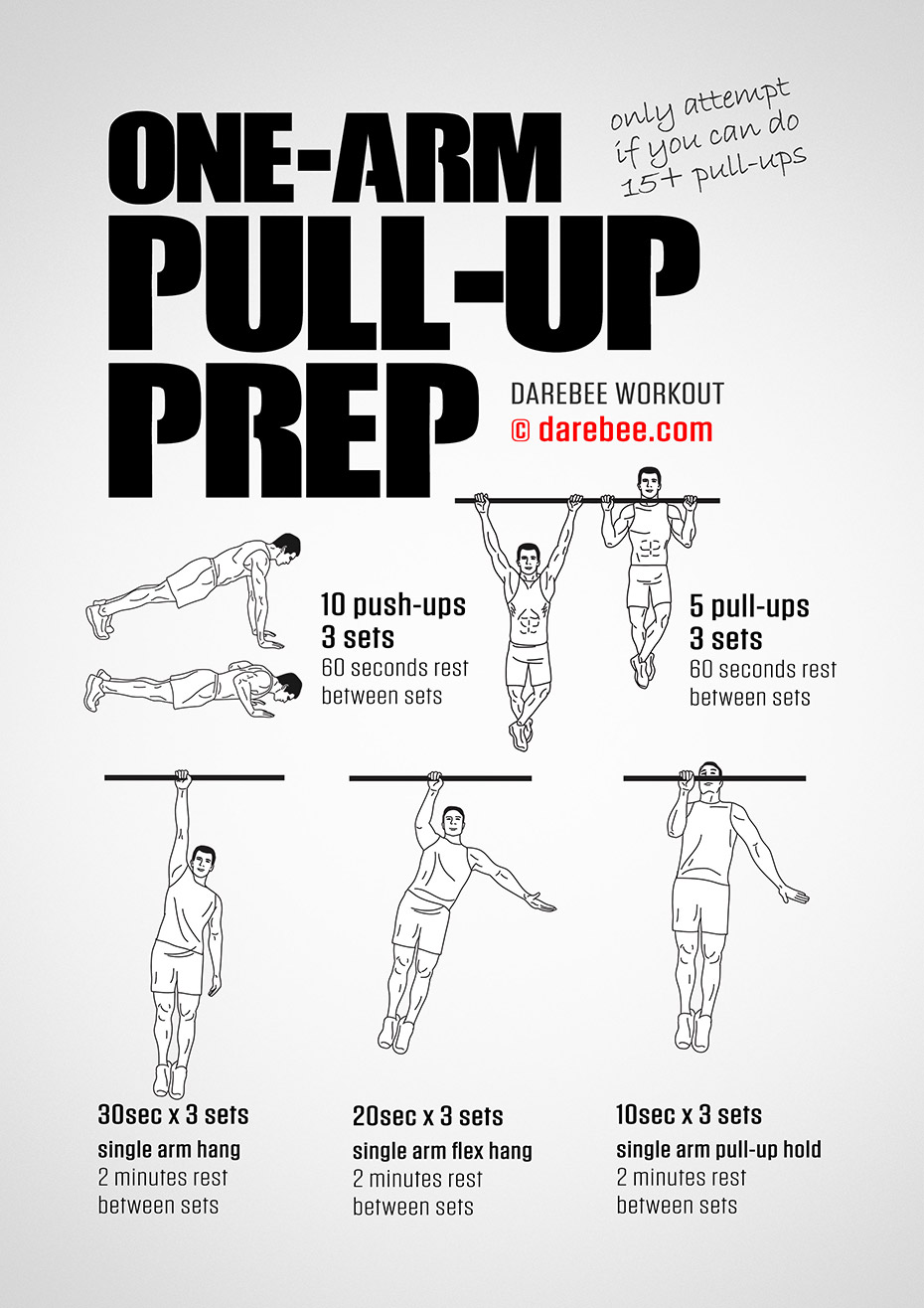 One-Arm Pull-Up Prep Workout
