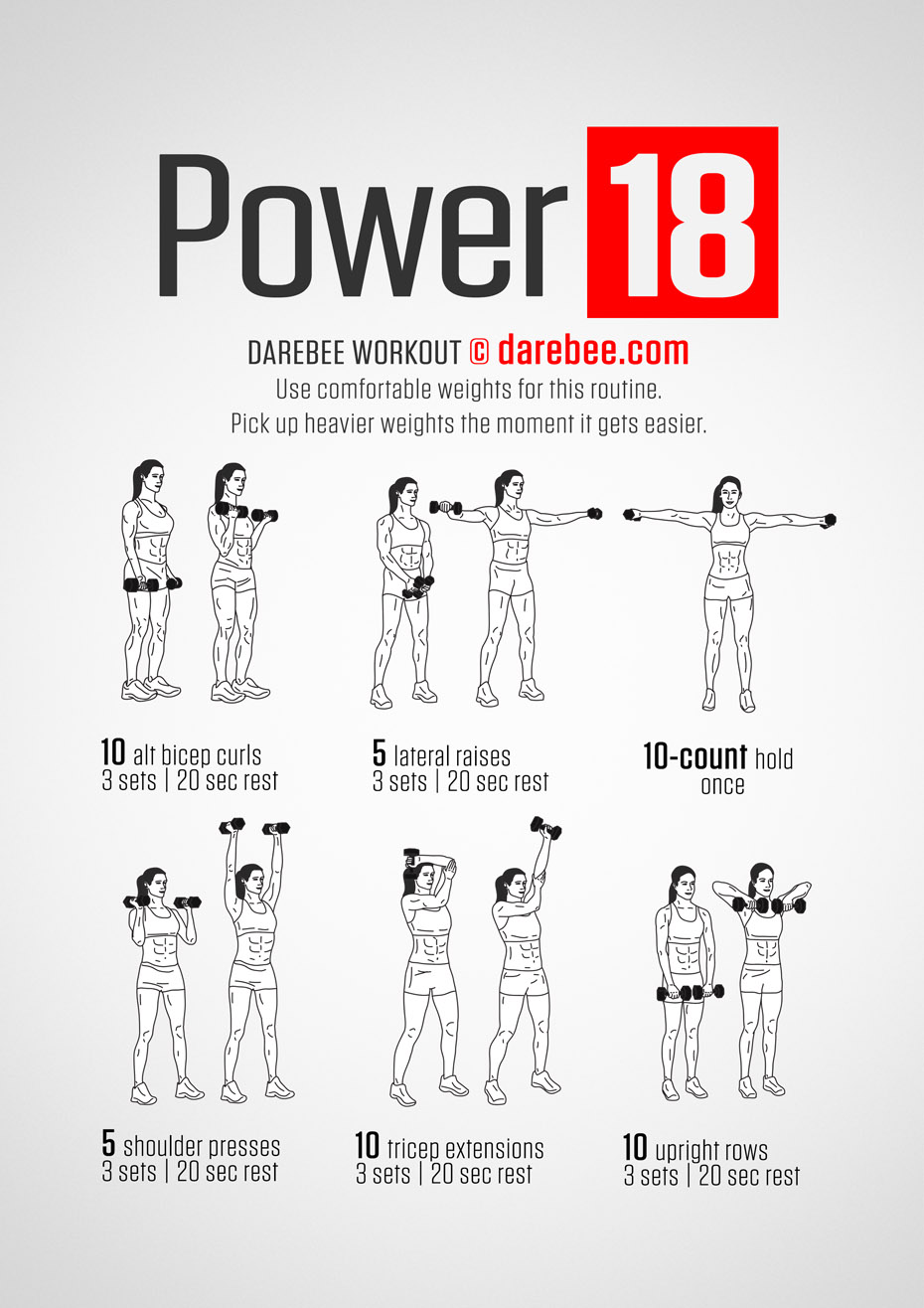 TRX Advanced Strength Poster | TRX Workout Posters ...