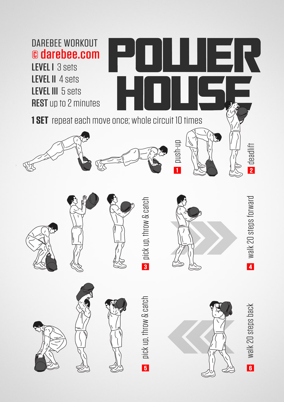 Powerhouse Workout Circuit Training Timer